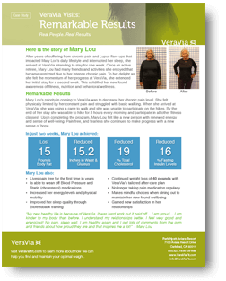 VeraVia Visits: Remarkable Results for Chronic Pain